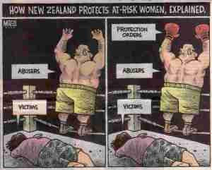 Abuse of women in New Zealand