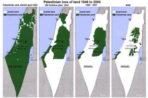 Palestinian loss of land to 2000